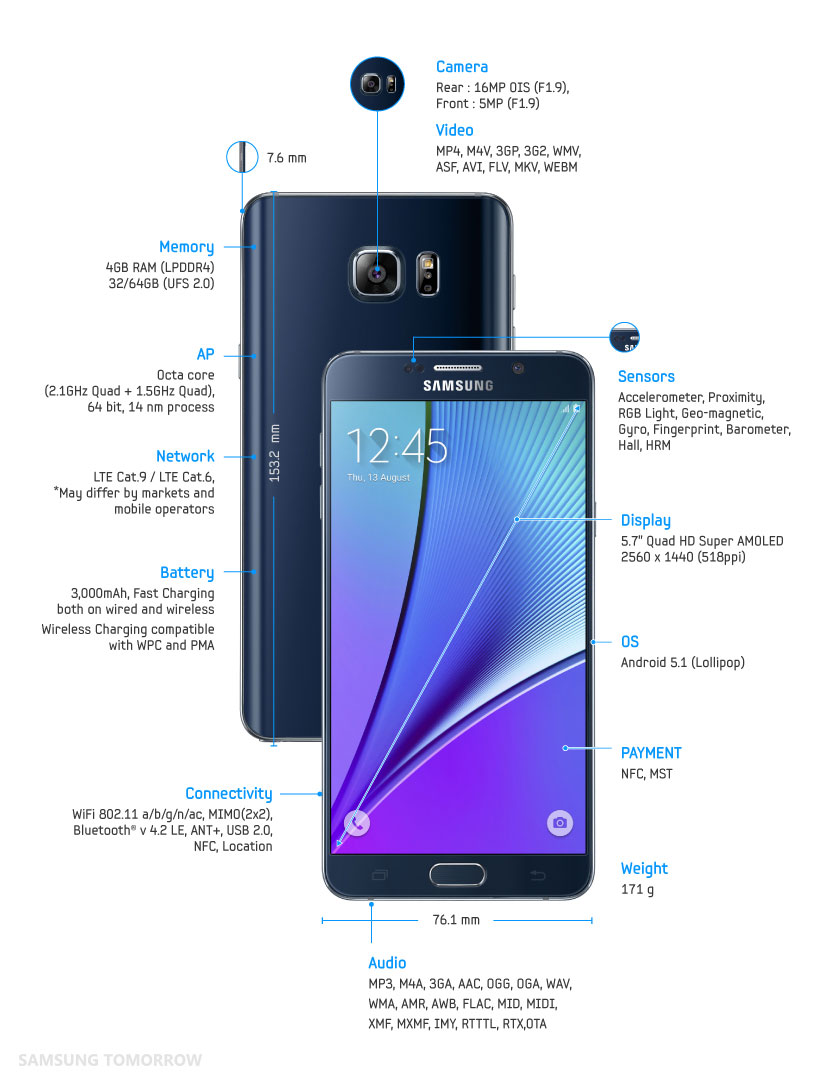 Samsung Stays Ahead of the Curve with Bold, Big Screen Smartphones
