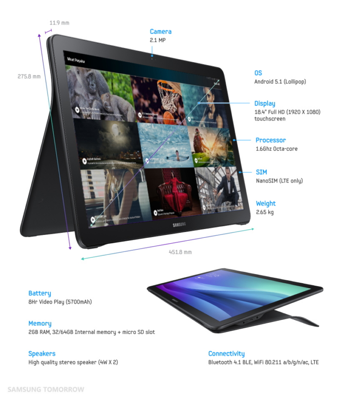 Samsung Galaxy View Offers a New Dimension in Mobile ...