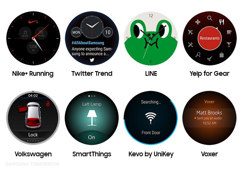 Laboratorio Idear cascada  Timeless Partners for the Samsung Gear S2 – Samsung Global Newsroom