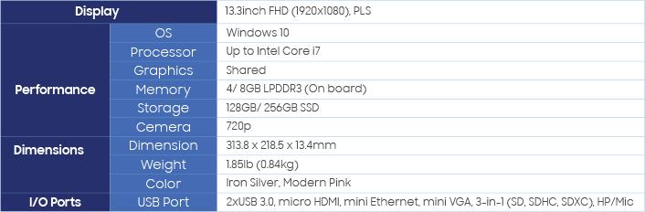 SamsungNotebook9_13.3-inch_Main