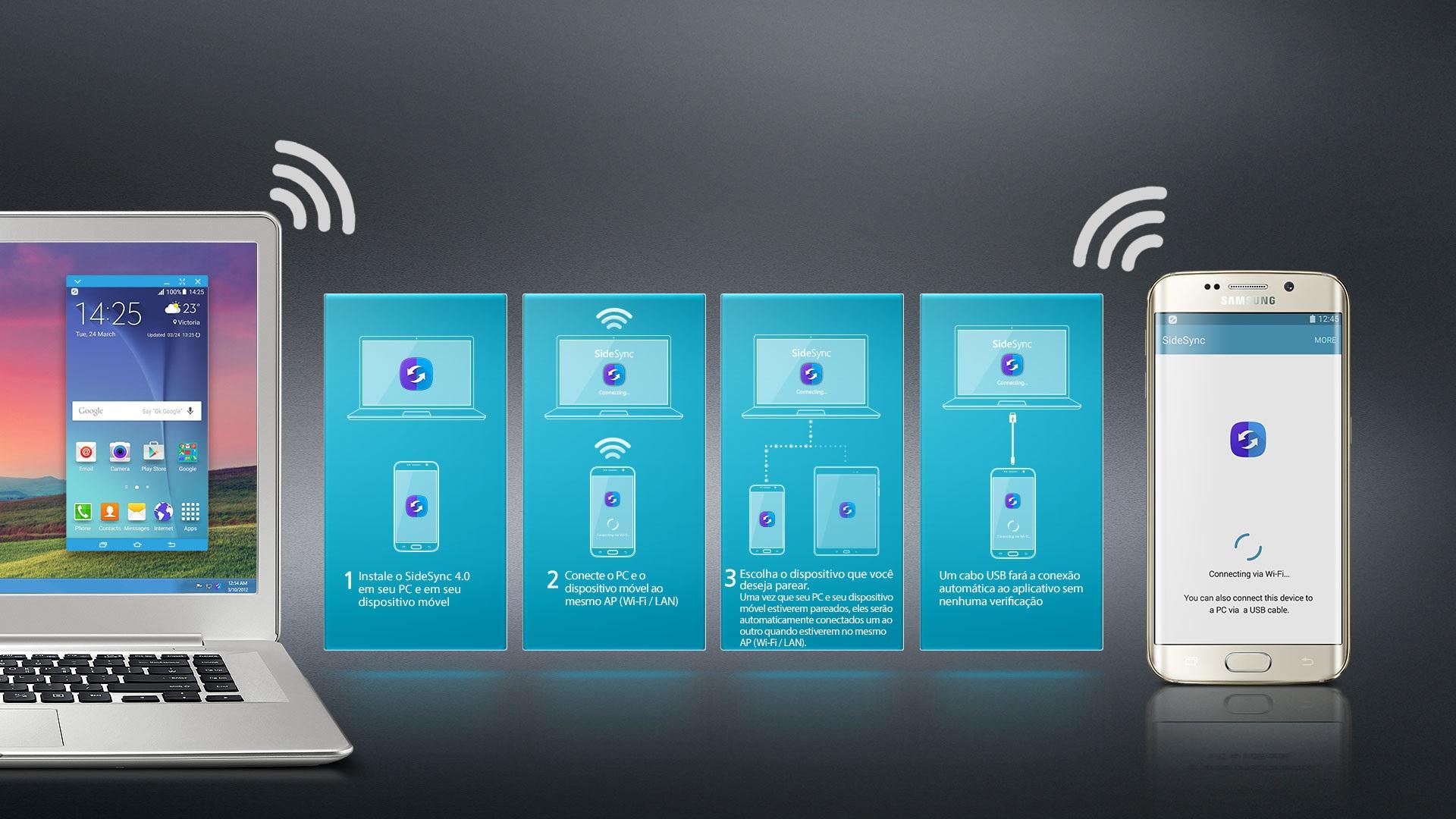 Samsung Aposta Em Conectividade Para Integrar Notebooks A