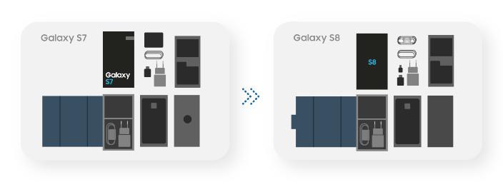 GalaxyS7, GalaxyS8