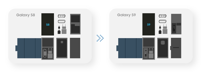 GalaxyS8, GalaxyS9