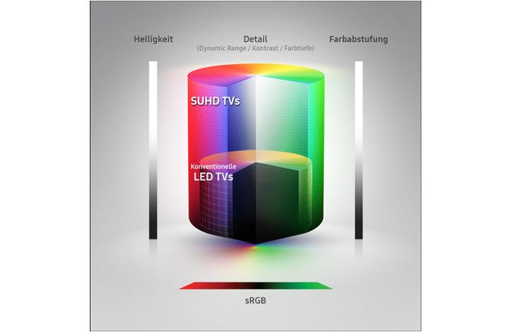 Samsung-Farbzylinder
