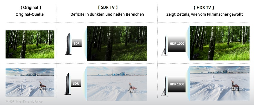 Samsung_Vergleich_Original_SDR_HDR
