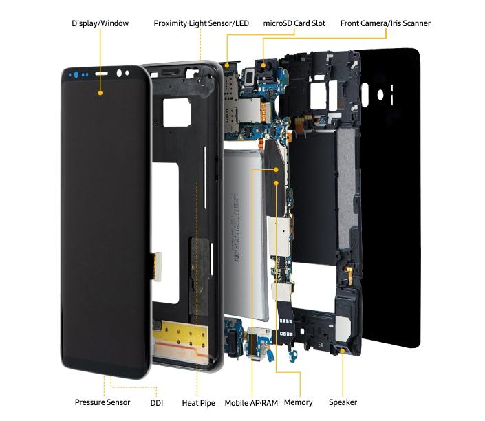 Das steckt im Galaxy S8 und S8+