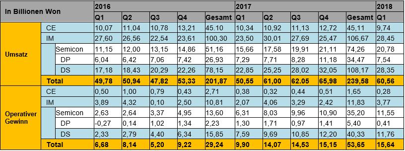 Samsung_Earnings_Q1