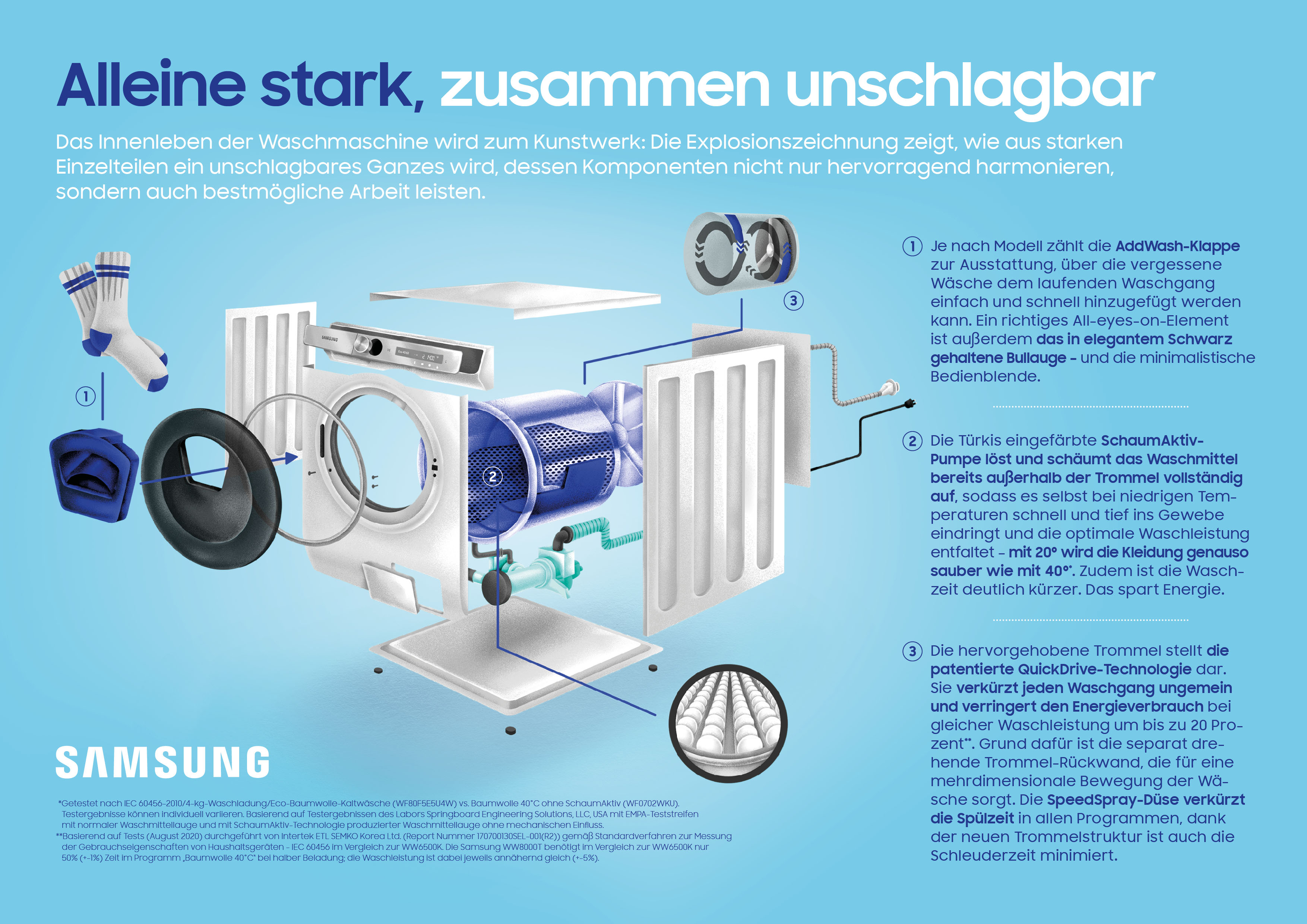 Exploded_View_Graphic_Waschmaschine