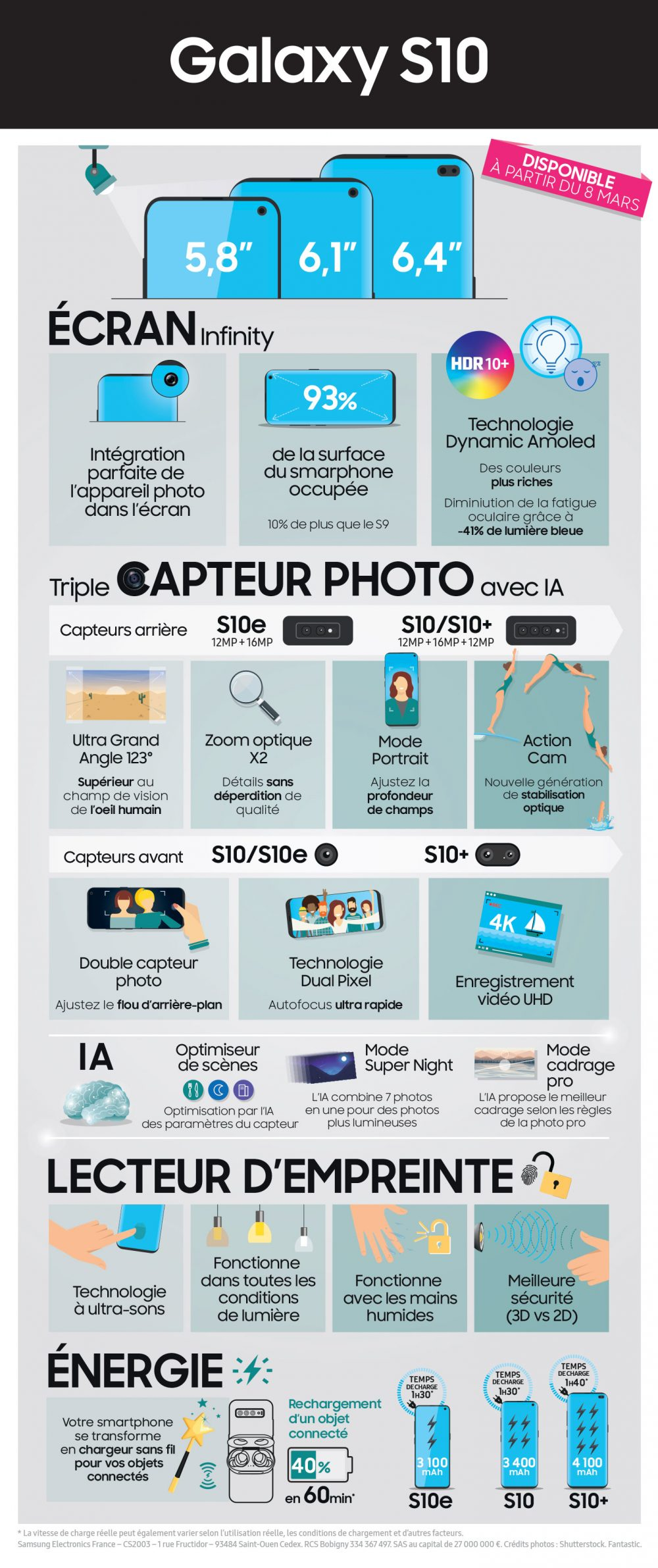 MAQ_Samsung_infographies_suite_120x286mm_v12_S10