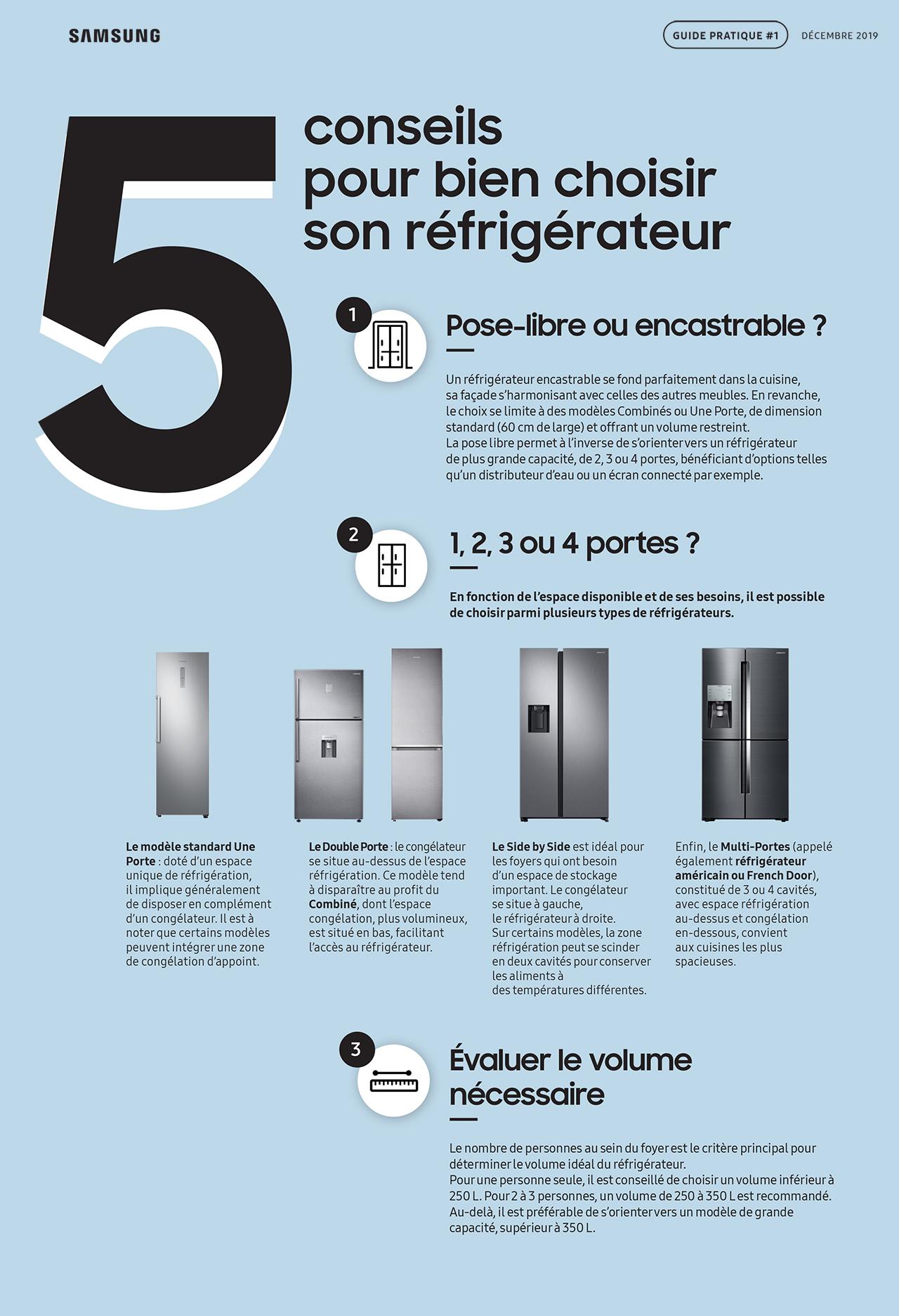 SAMSUNG - Guide pratique frigo 2019-2
