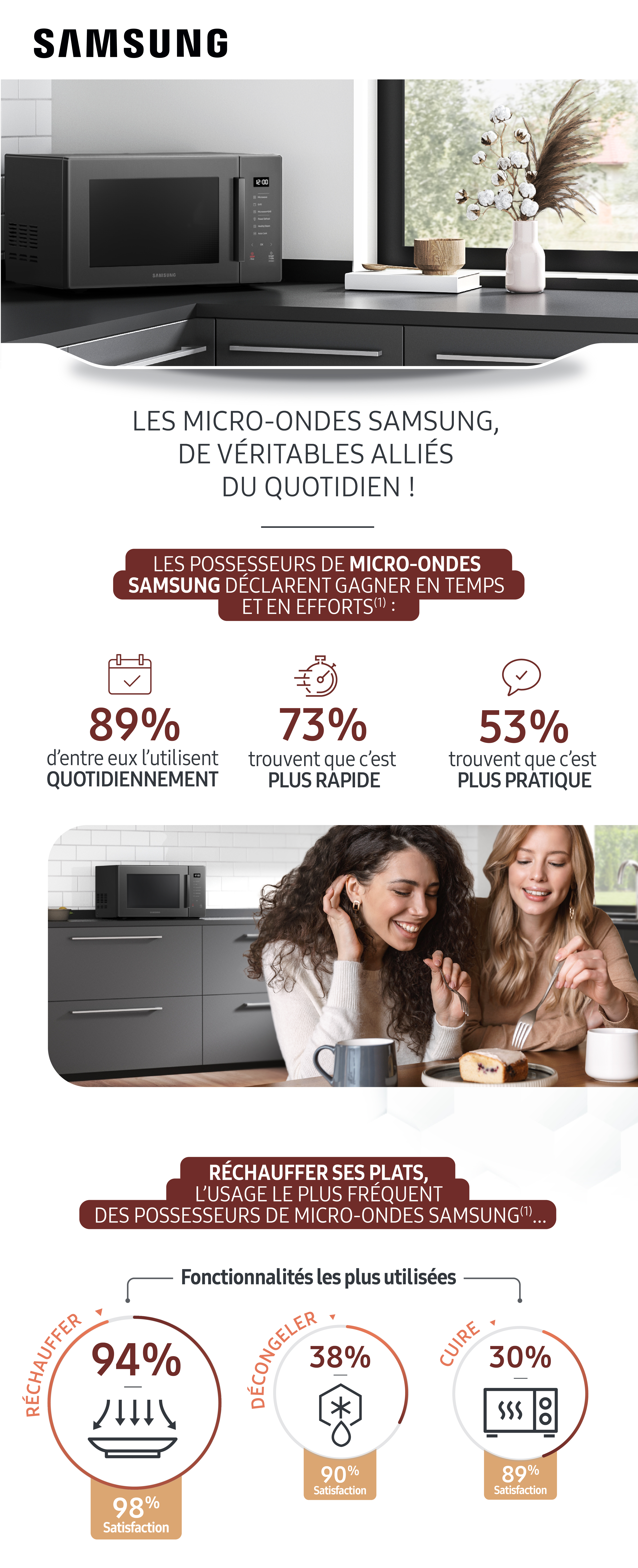 Infographie-Micro-ondes 1