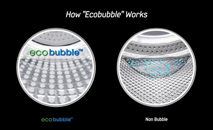how ecobubble works samsung global newsroom. Black Bedroom Furniture Sets. Home Design Ideas