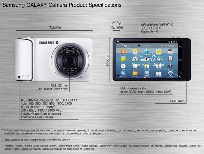 Samsung presents 'Camera. Reborn.' – the GALAXY Camera – Samsung ...