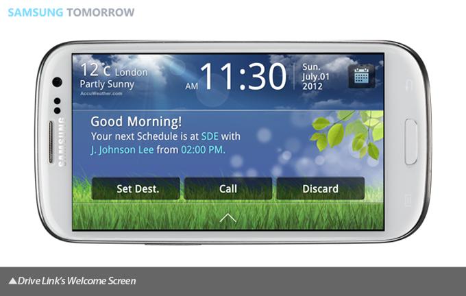 Samsung Galaxy S3 Драйвер