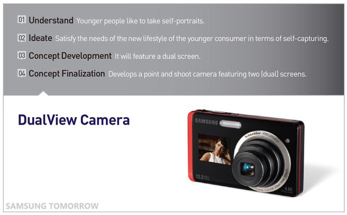 Dualview Camera