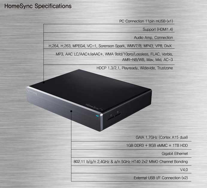 Samsung Homesync Specifications