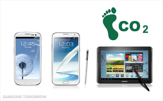 Samsung's GALAXY Trio Helps Save the Earth