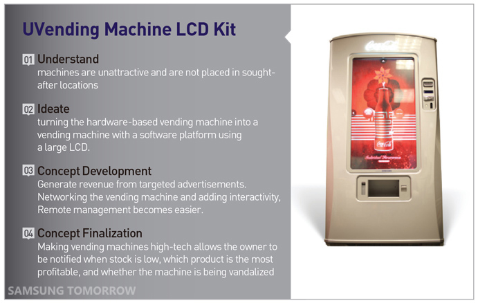 UVending-Machine-LCD-Ki