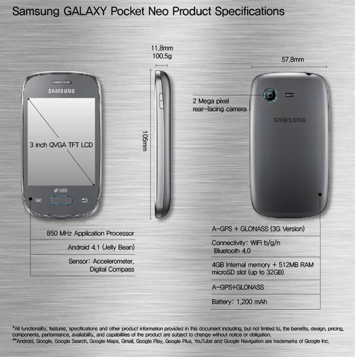 Samsung GALAXY Pocket Neo Product Specifications
