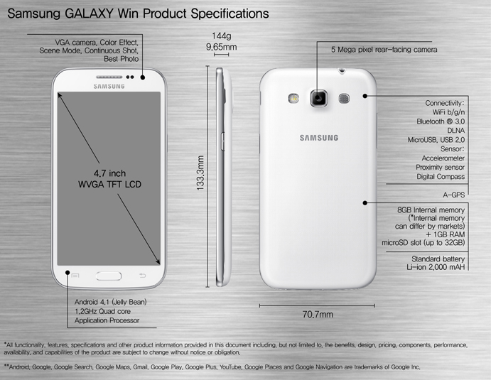 Samsung GALAXY Win spec image