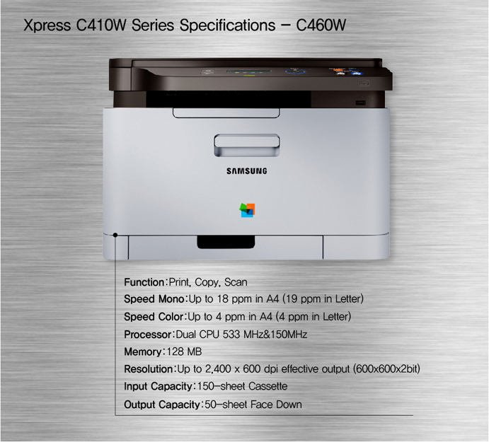 Xpress C410W Series Specifications- C460W