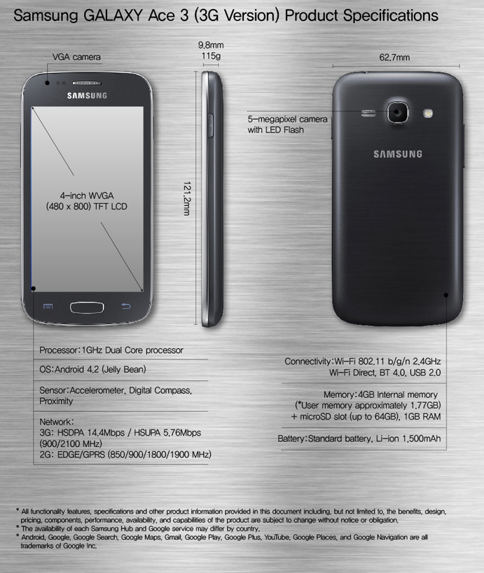 Samsung GALAXY Ace 3 (3G Version) Product Specifications