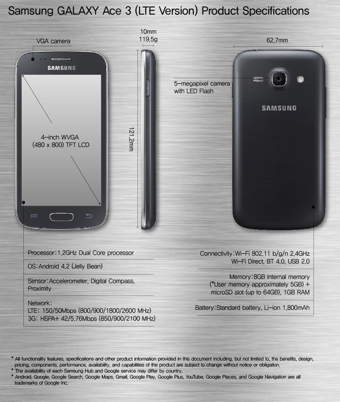 Samsung GALAXY Ace 3 (LTE Version) Product Specifications