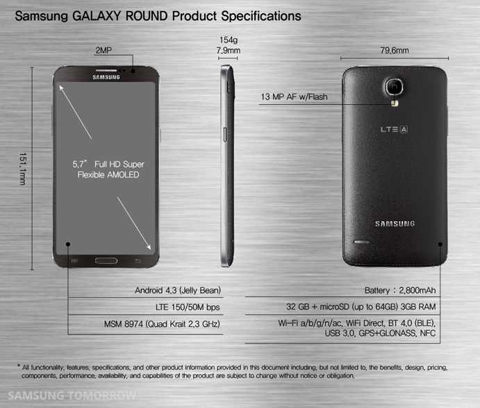 Specifications of GALAXY ROUND