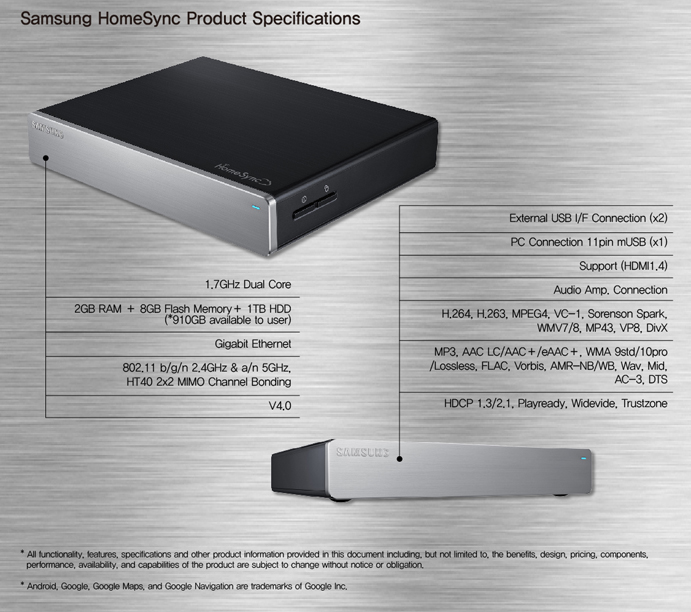 Samsung HomeSync Product Specifications