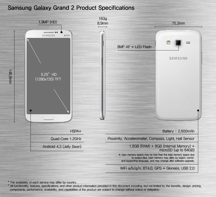 Galaxy Grand 2 Product Specifications