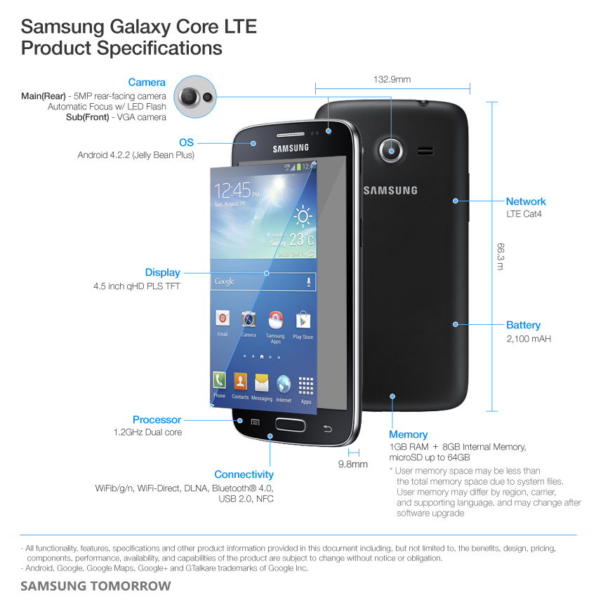 Samsung Galaxy Core LTE Product Specifications