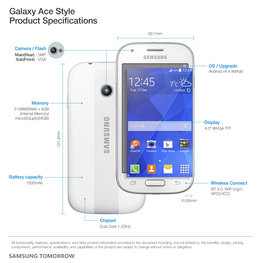 Galaxy Ace Style Product Specifications