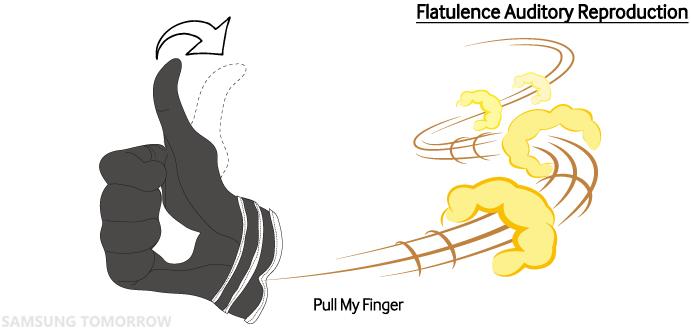 Samsung Fingers_Gestures 02