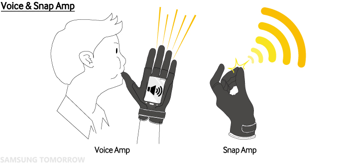 Samsung Fingers_Voice and Snap AMP