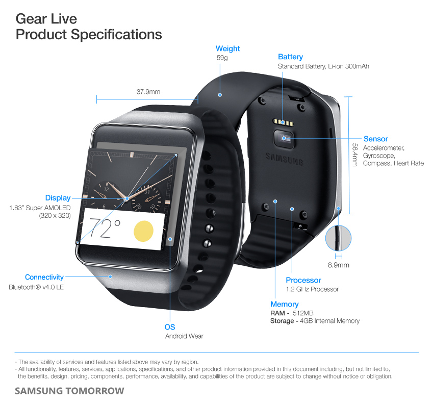 Gear Live Product Specifications