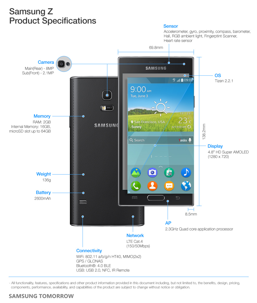 Samsung-Z-Product-Specifications