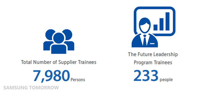 Leadership training institutes in bangalore dating 8