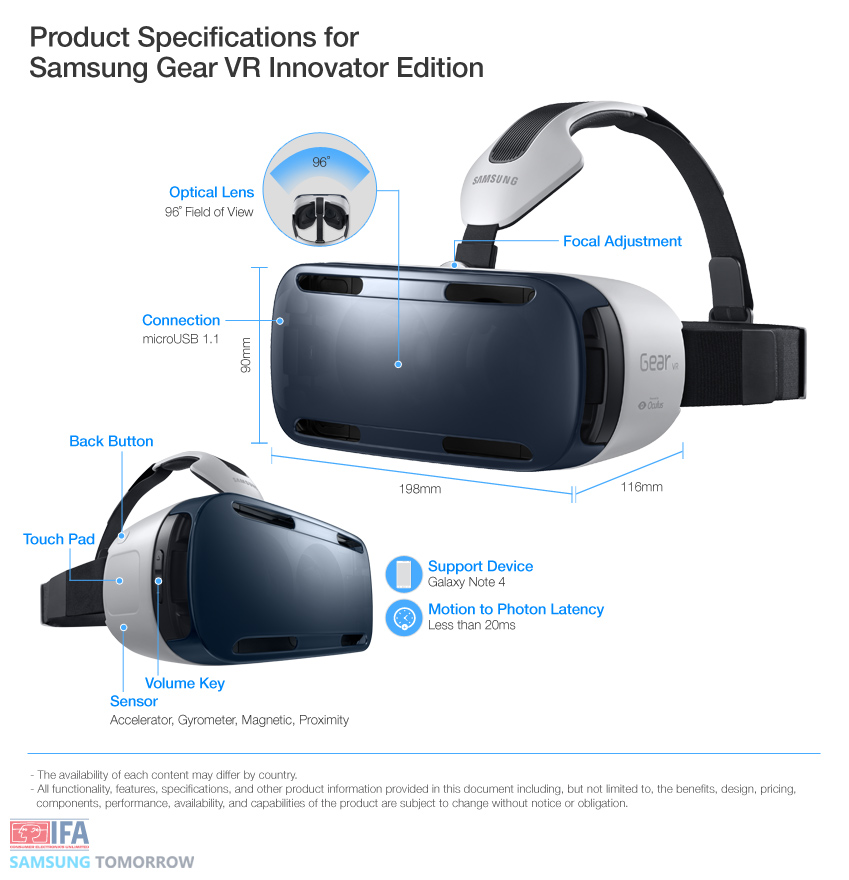 Product Specifications for Samsung Gear VR Innovator Edition