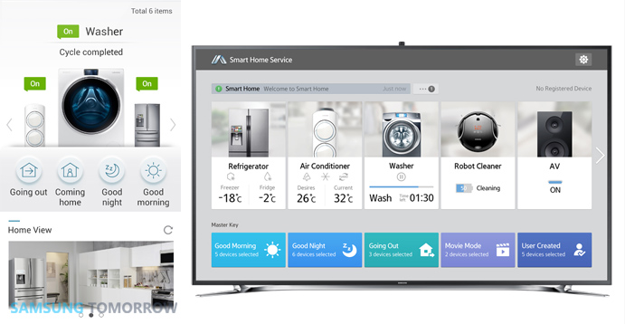 Samsung Smart Home's Integrated Application for Smartphone (left) and Smart TV