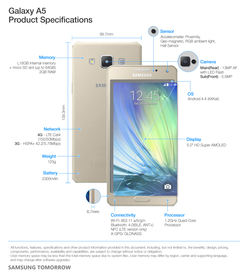 Galaxy A5 Specifications
