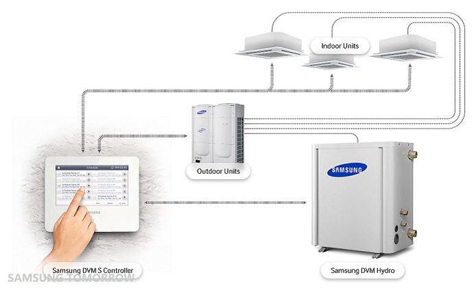 Samsung Introduces New Dvm High And Low Temperature Hydro