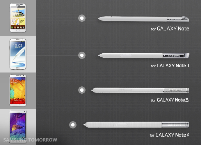 https://img.global.news.samsung.com/global/wp-content/uploads/2014/11/Image-of-the-S-Pen-for-Galaxy-Note-14.jpg