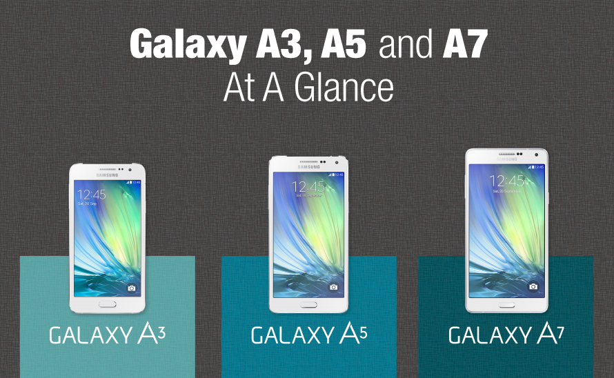 Infographic Galaxy A3 A5 And A7 At A Glance Samsung Global Newsroom