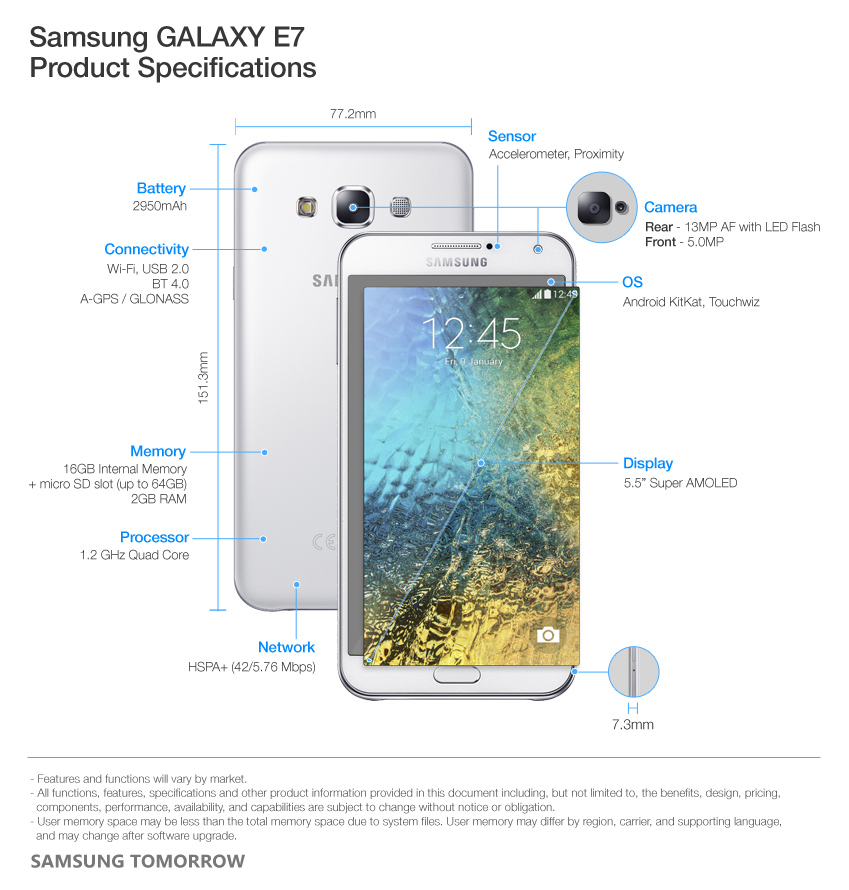 Samsung GALAXY E7 Product Specifications