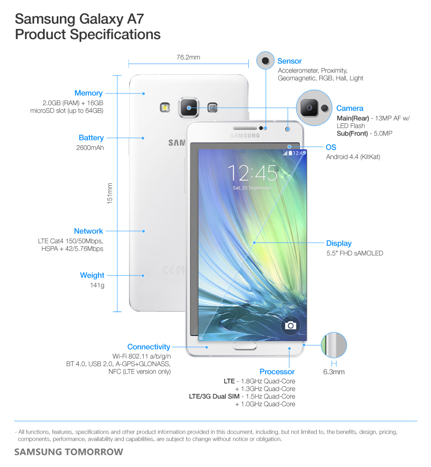 Samsung Galaxy A7 Series Products Specifications