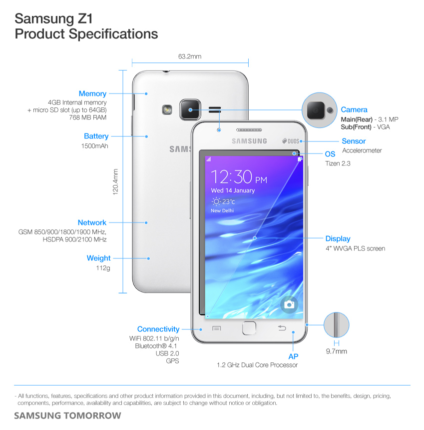 Samsung Z1 Product Specifications