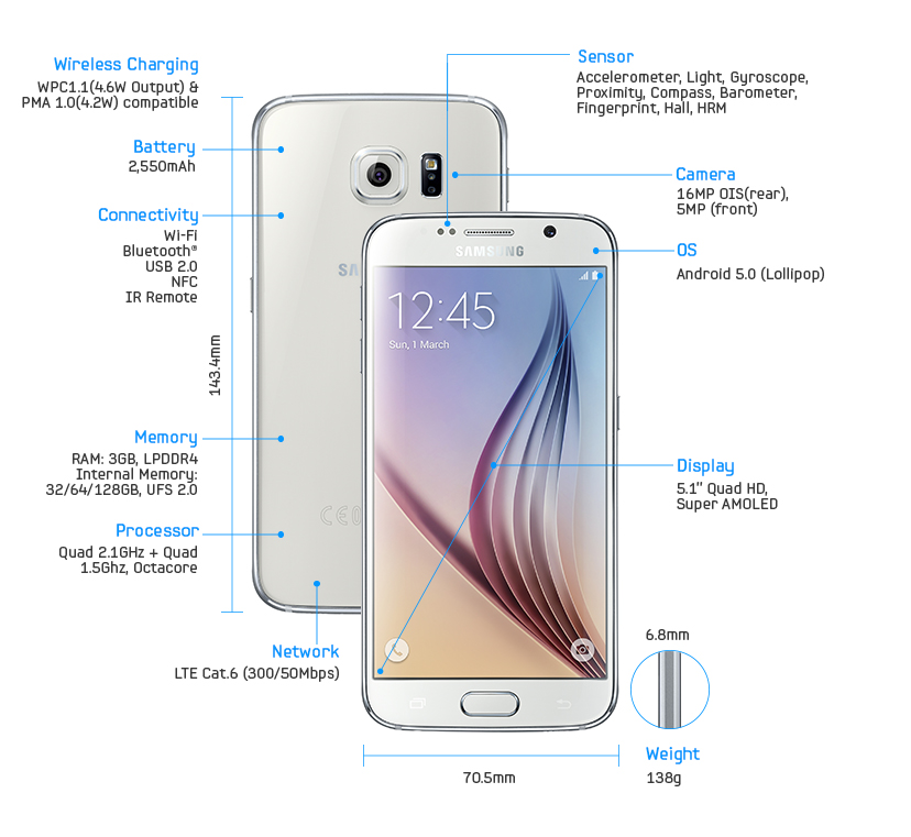 Beautifully Crafted from Metal and Glass, Samsung Galaxy S6 and ...