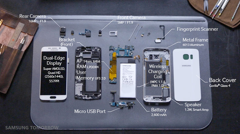 This is How the Galaxy S6 edge is Put Together