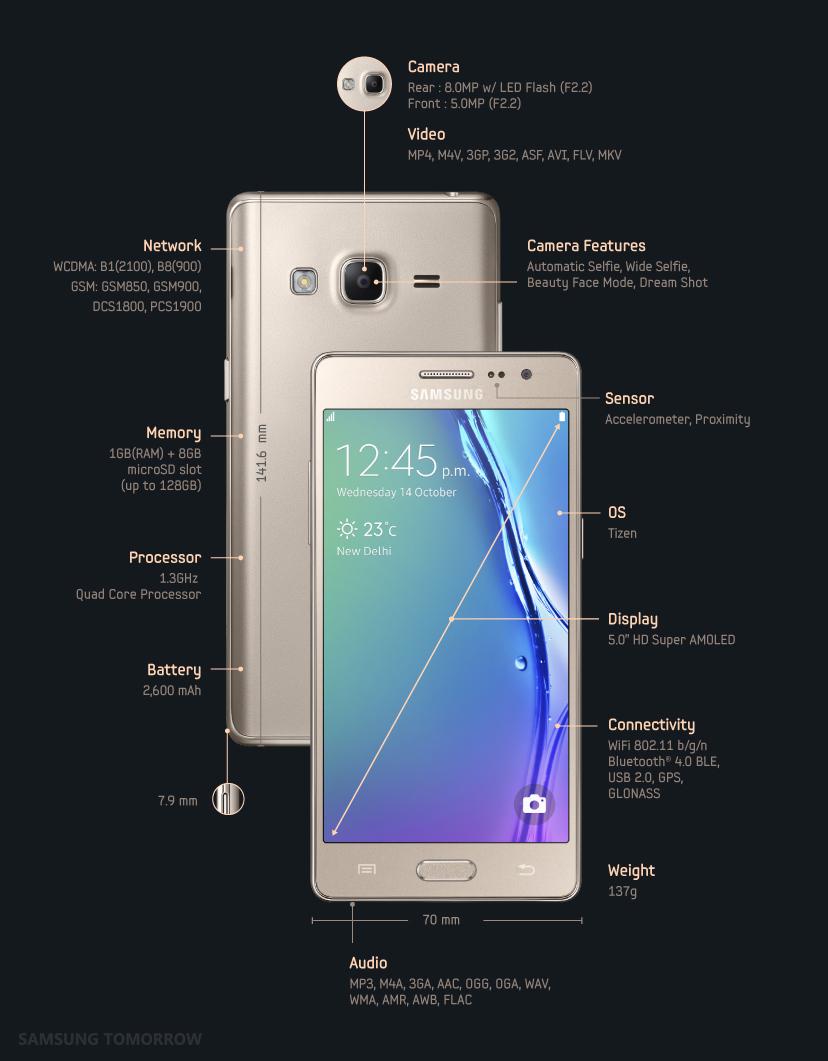 SamsungZ3_Tizen_Main_1