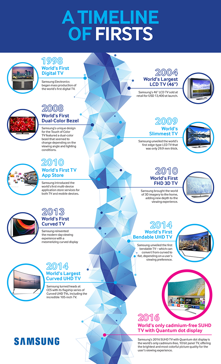 Samsung_Look_First_Infographic_v7-1.